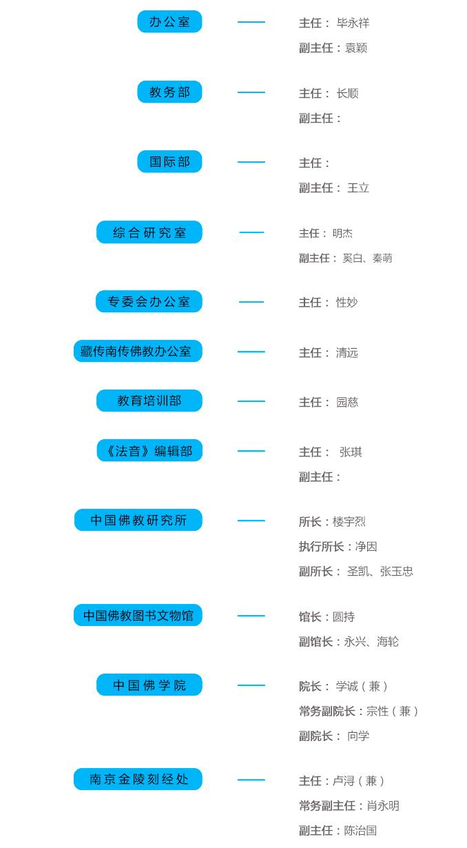 1.3.3-工作部门.jpg
